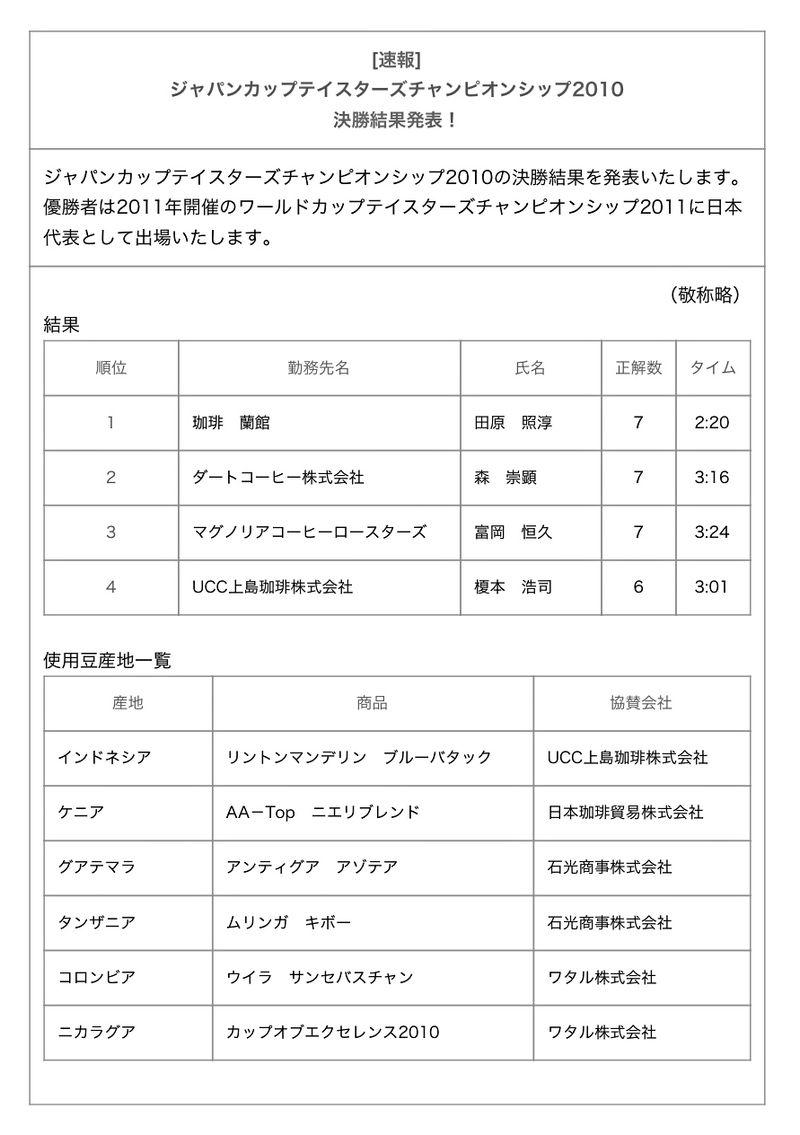ジャパンカップテイスターズチャンピオンシップ2010の公式リザルト